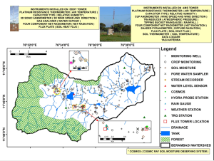 Spatial distribution of monitoring locations in the Berambadi watershed