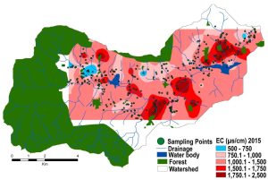 Spatial variation of groundwater Electrical Conductivity