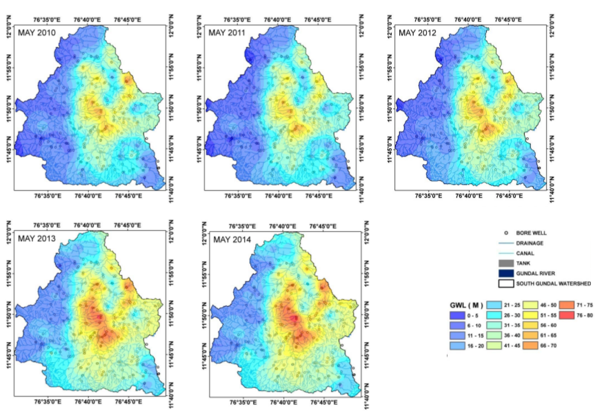 Groundwater level changes in South Gundal (2010-2014)